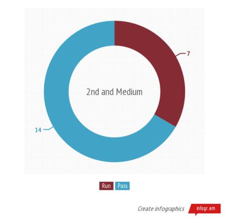 Infographic__2525284_252529_medium