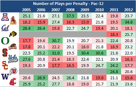Penalty_table_pac_medium