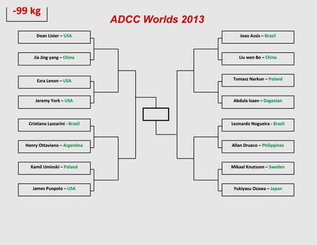 Adcc_2013_starting_bracket_-99_kg_medium