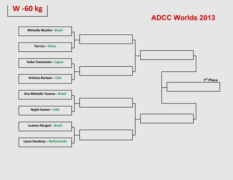 Adcc_2013_starting_bracket_w_-60_kg_medium