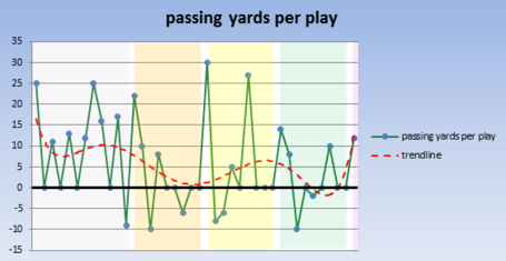 Jets_pats_passing_yards_per_play_medium