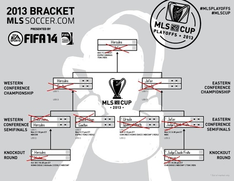 Mlscupbracket_medium