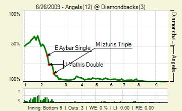 290626129_angels_diamondbacks_132577443_live_medium
