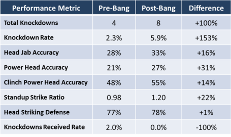 Bang-effect-table-2_medium