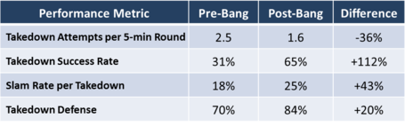Bang-effect-table-4_medium