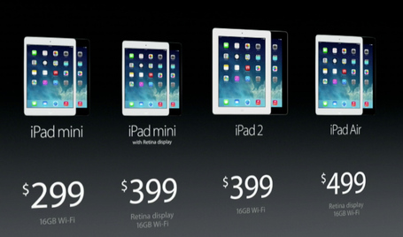 Complete-ipad-range_medium