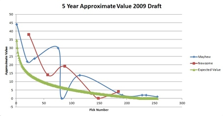 2009draft_medium