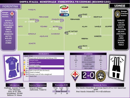Coppa_semi2_fio_vs_udi_medium
