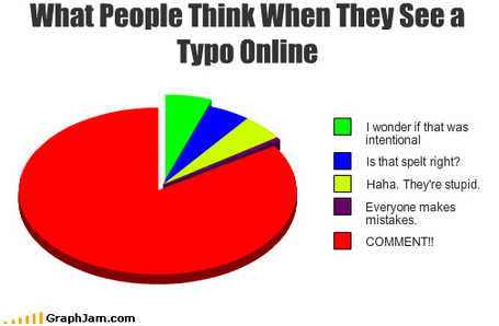 Funny_graphs_typo_online_dumb_graphs-s504x330-48168_medium