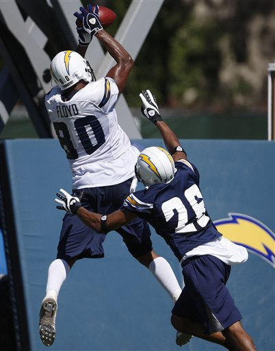 48255_chargers_camp_football_medium