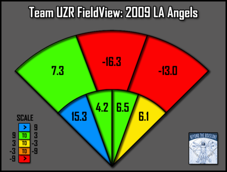 Btb-playoff-preview-fieldview-laa-2009_medium