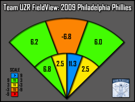 Btb-playoff-preview-fieldview-phi-2009_medium