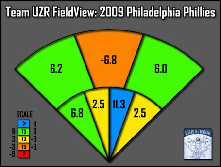 Btb-playoff-preview-fieldview-phi-2009_medium