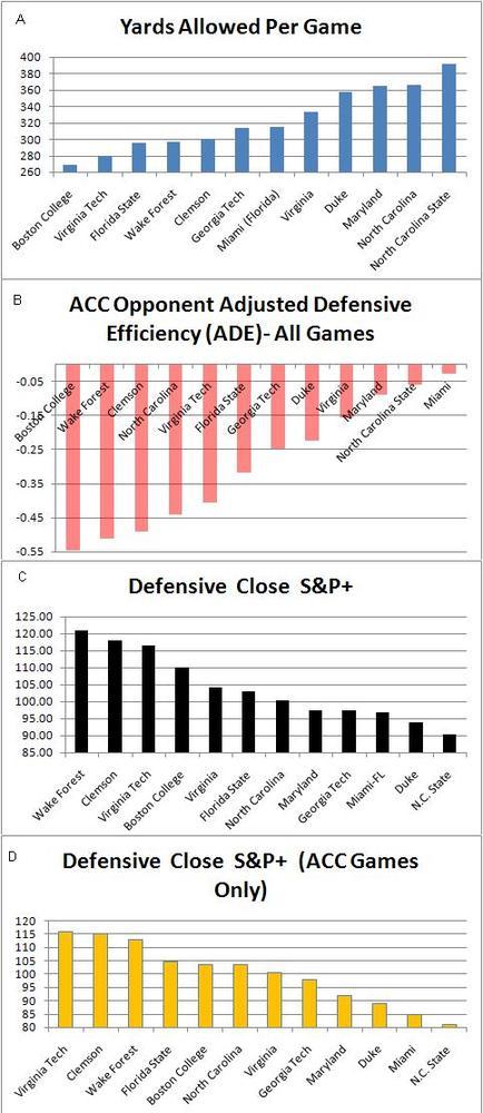 Acc_defenses_quad_chart_medium_medium