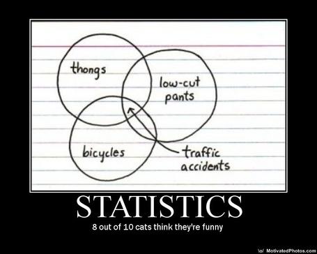 633669387065718492-statistics_medium