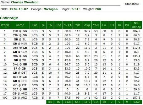 Woodson2_medium