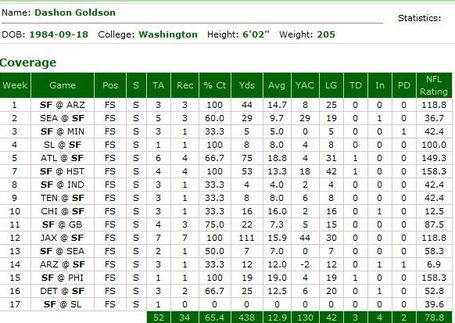 Goldson2_medium