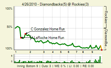 20100426_diamondbacks_rockies_0_77_live_medium