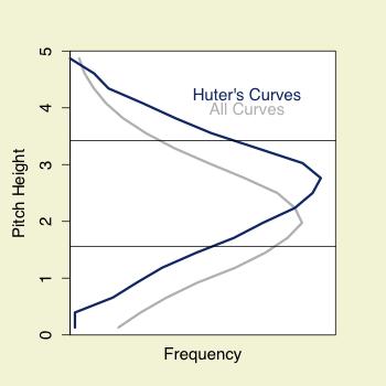 Curve_height_0607_medium