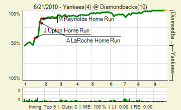 20100621_yankees_diamondbacks_0_84_live_medium