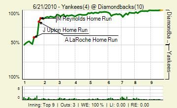 20100621_yankees_diamondbacks_0_84_live_medium