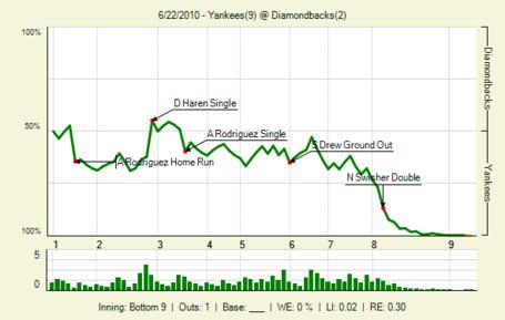 20100622_yankees_diamondbacks_0_76_lbig__medium