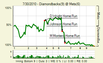 20100730_diamondbacks_mets_0_87_live_medium