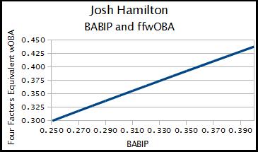 Hamiltonbabip_medium