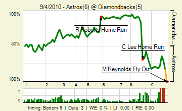20100904_astros_diamondbacks_0_82_live_medium