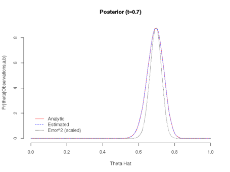 Rbayes-figure2_medium