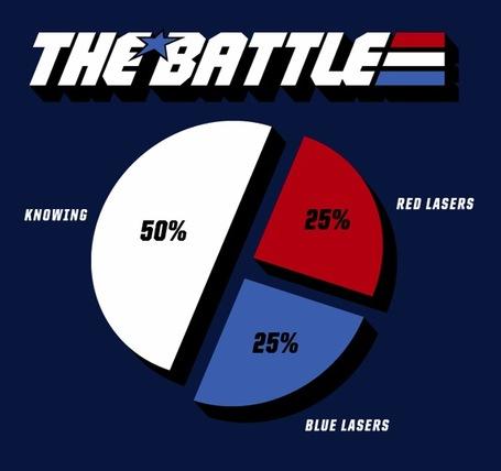 Knowing-is-half-the-battle_medium