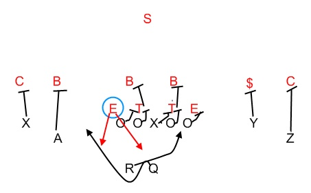 Chip kelly s spread offense playbook pdf