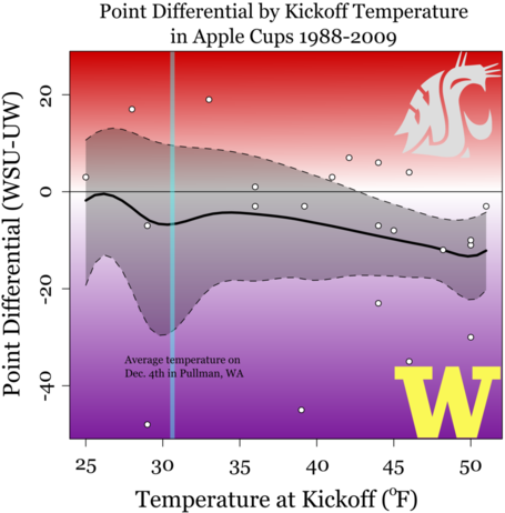 Applecup_temp_medium