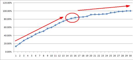 Graph1k_medium