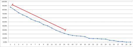Graph2z_medium