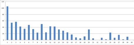 Graph0_medium