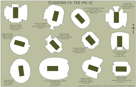 Pac-12_stadiums_medium