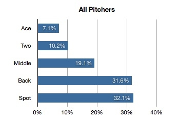 Allpitcher_medium