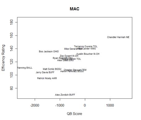 Mac_medium