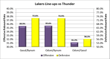 Lakers-thunder-1_medium