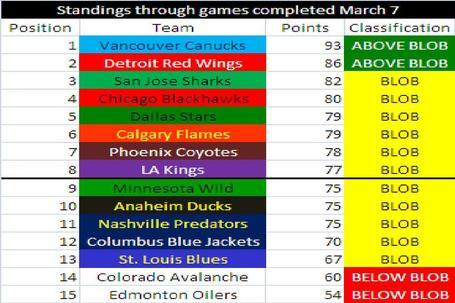 Standings3-8_medium