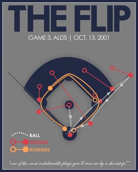The_flip_medium_medium