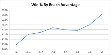 Victorybyreachadvantage_medium