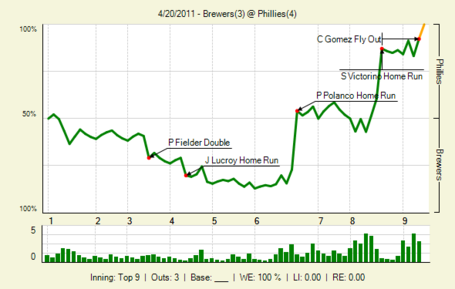 20110420_brewers_phillies_0_20110420144906_lbig__medium