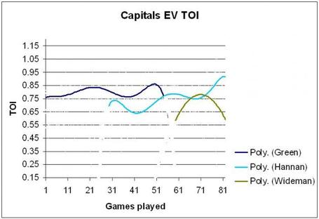 Caps-ev-toi-movers_medium