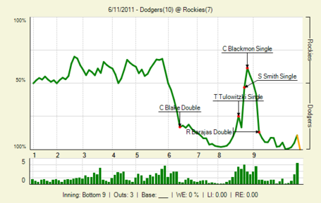 20110611_dodgers_rockies_0_20110611225151_lbig__medium