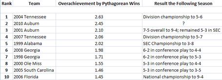 Overachievement_medium