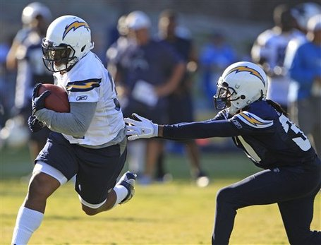 86701_chargers_camp_football_medium