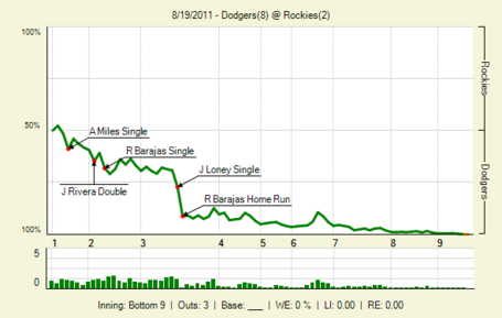 20110819_dodgers_rockies_0_20110819230325_lbig__medium