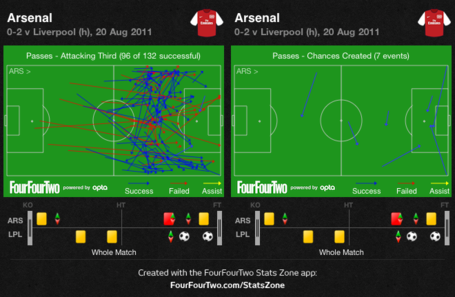 Arsenal_lack_of_craetivity__pl2_medium